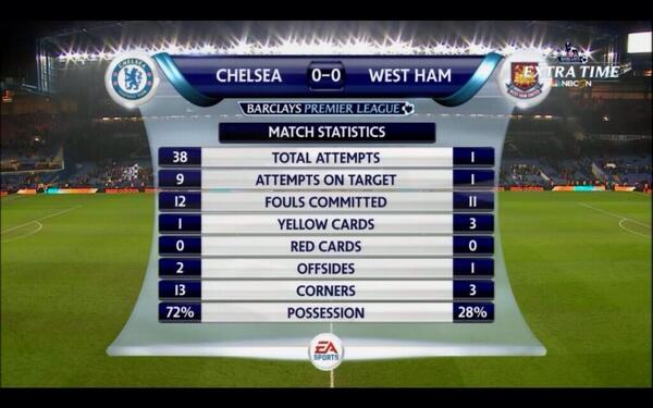 Chelsea-whu