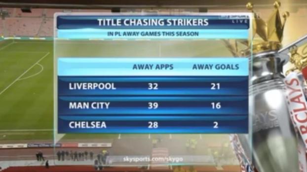 Forrás: Skysports