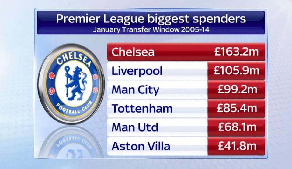 january-spenders