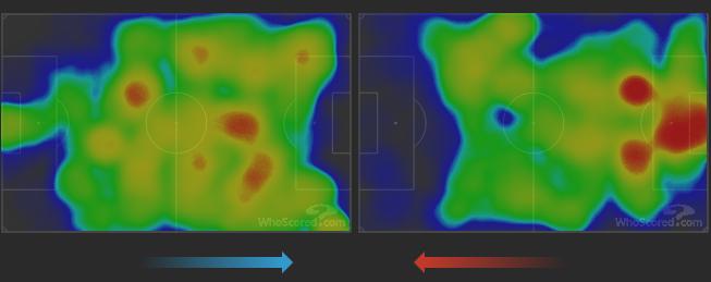 mondjuk Nevinnek sem kell lenni, hogy lássuk, hol húzta meg a védővonalat az Everton